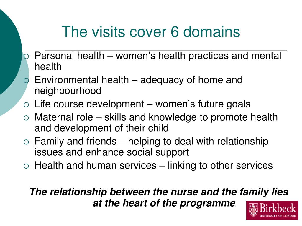 The visits cover 6 domains