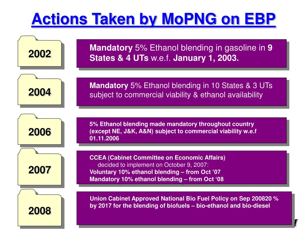 Actions Taken by MoPNG on EBP