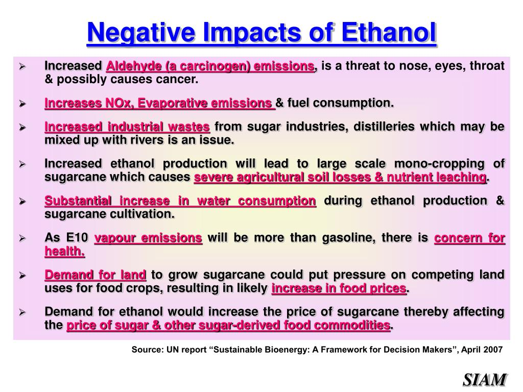 Negative Impacts of Ethanol