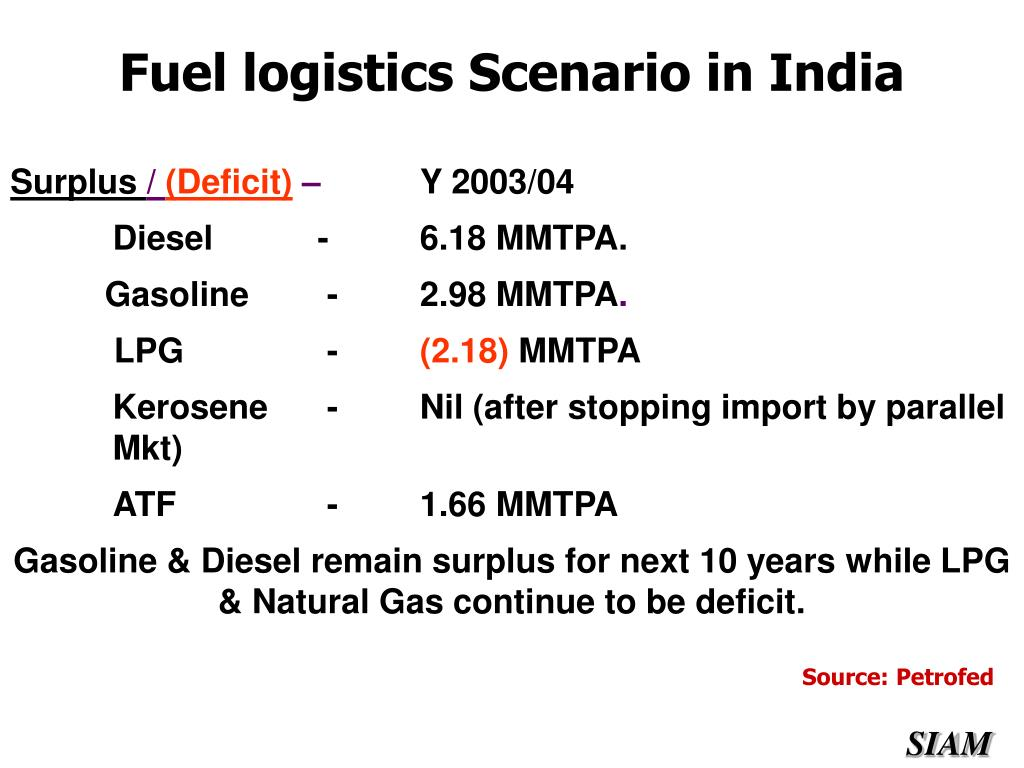 Fuel logistics Scenario in India