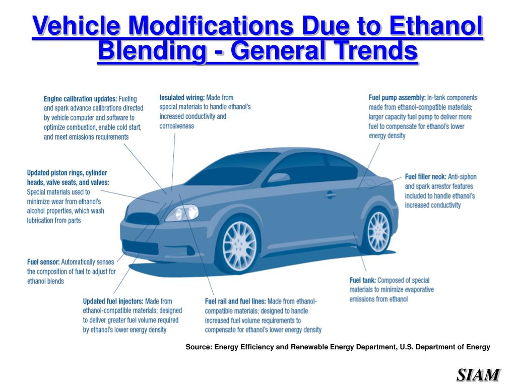 Vehicle Modifications Due to Ethanol Blending - General Trends