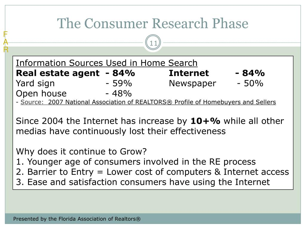 The Consumer Research Phase