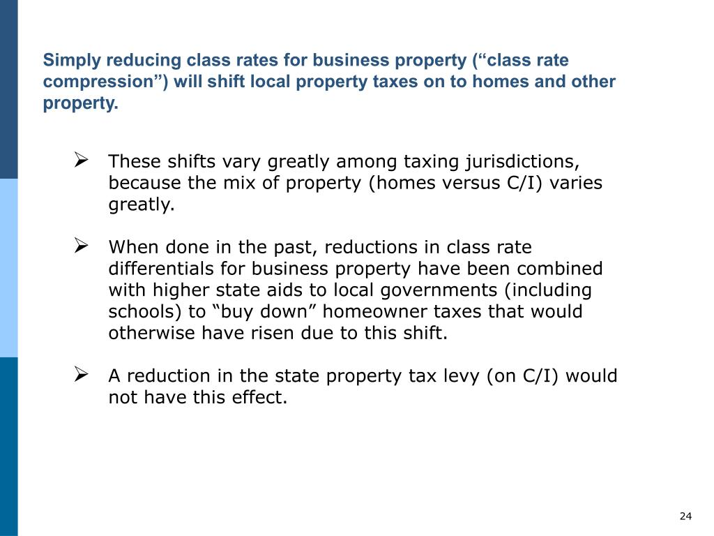 "Simply reducing class rates for business property (""class rate compression"") will shift local property taxes on to homes and other property."