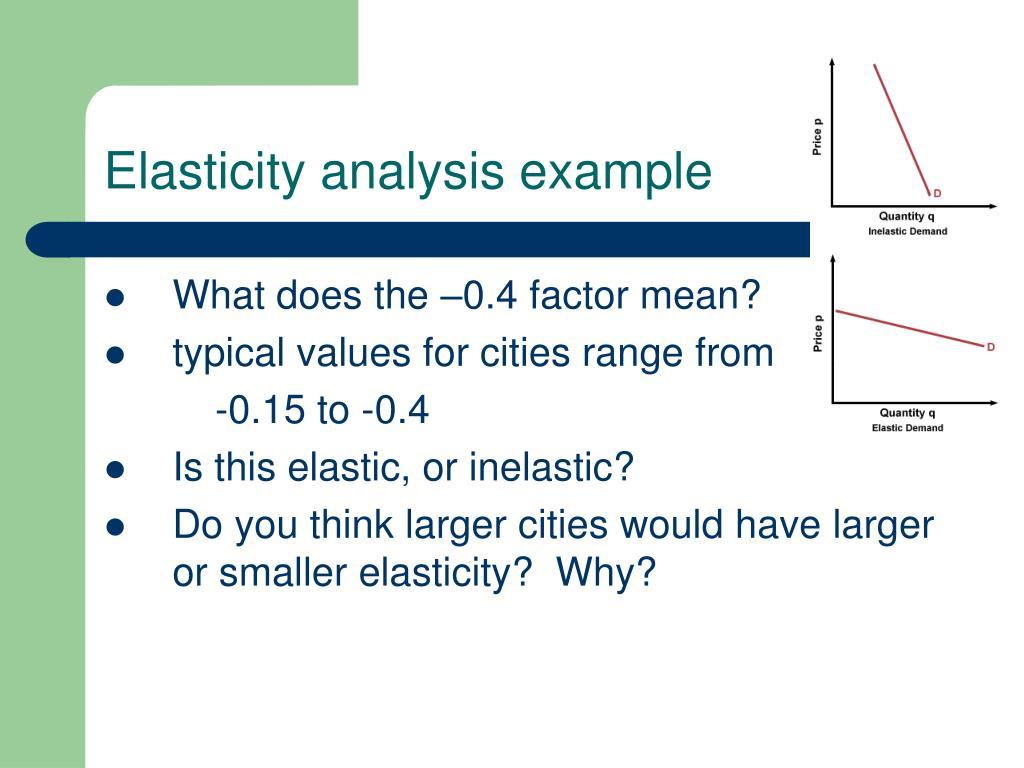 Elasticity analysis example