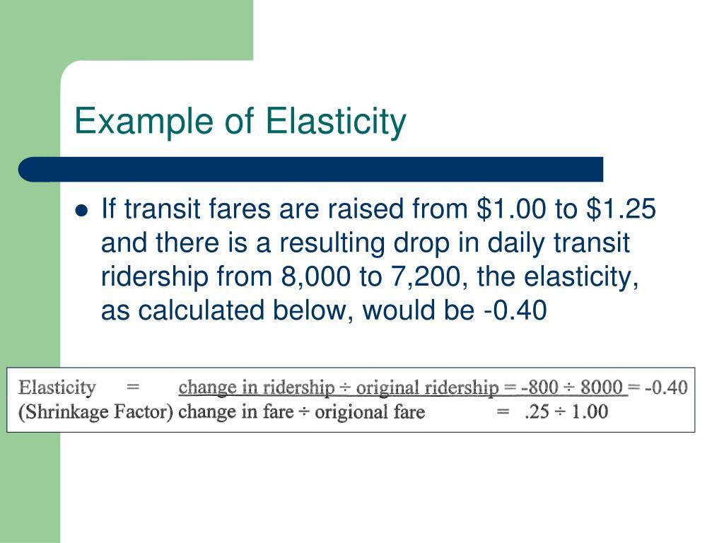 Example of Elasticity