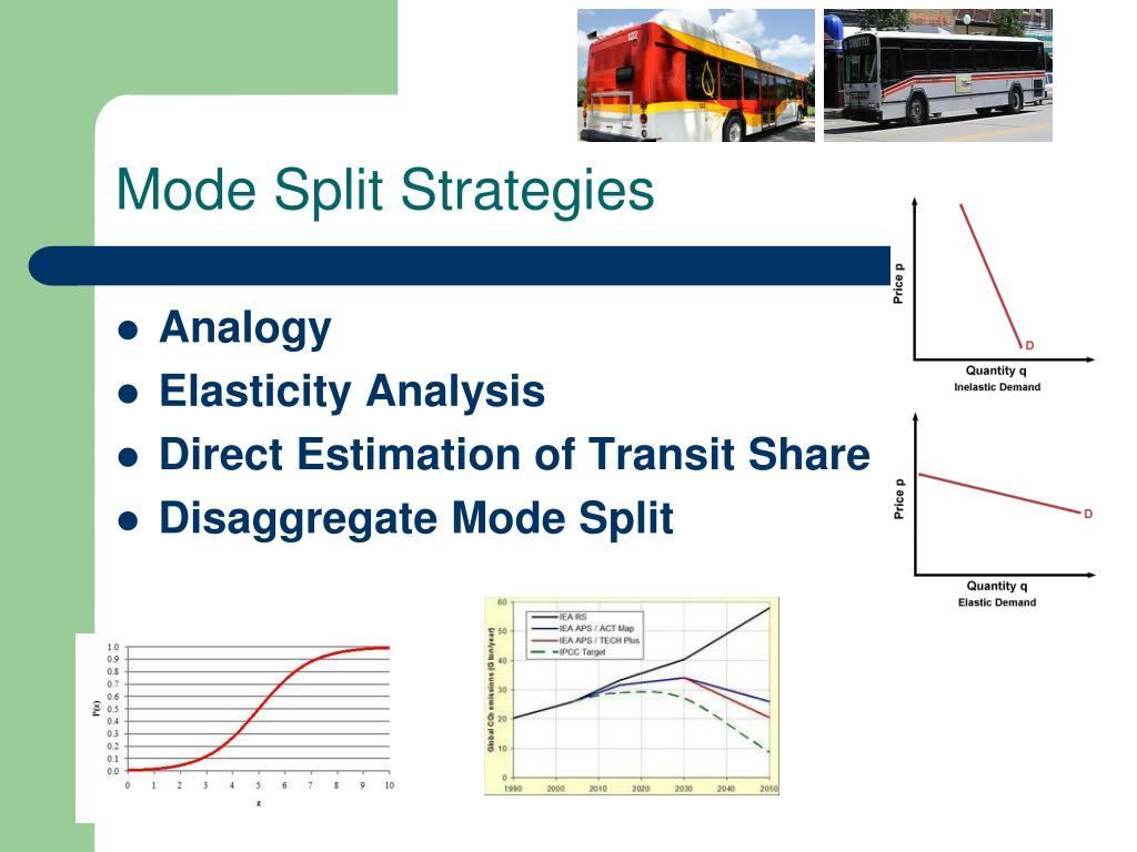 Mode Split Strategies