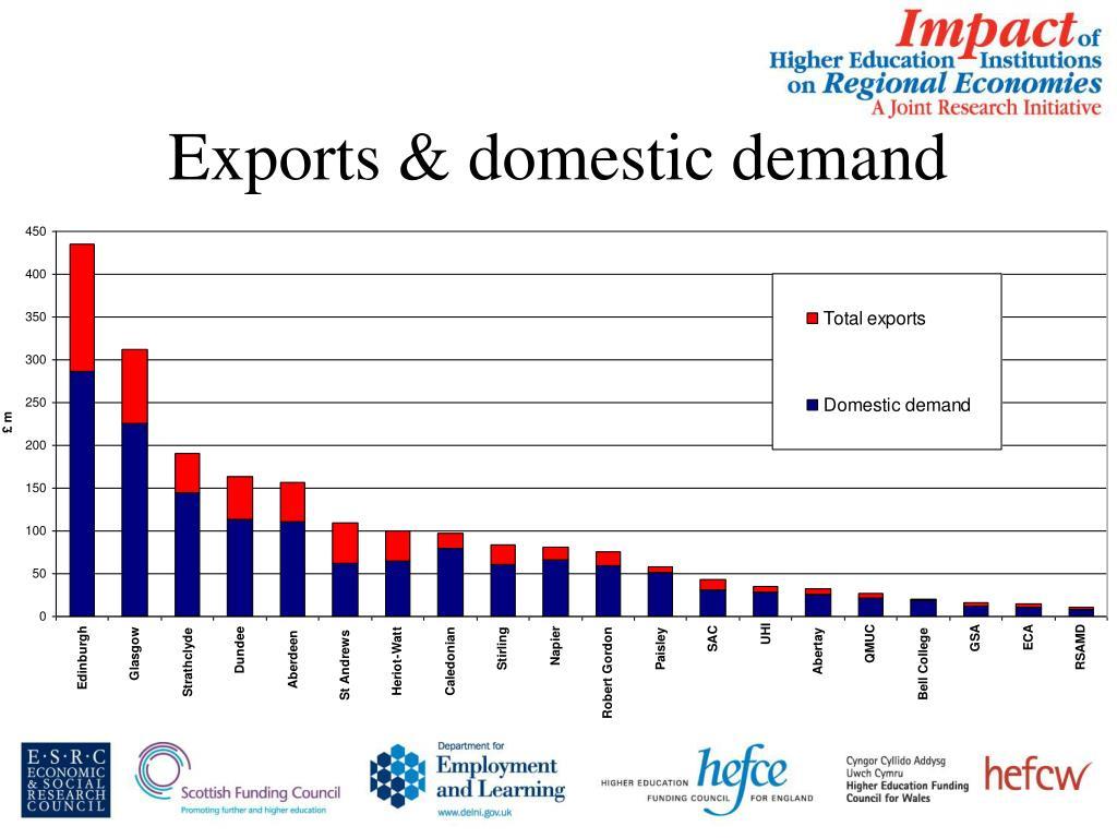 Exports & domestic demand