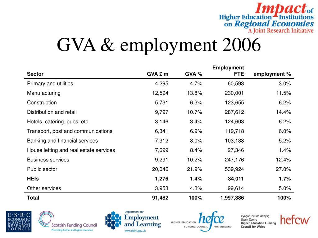 GVA & employment 2006