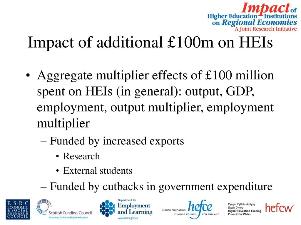 Impact of additional £100m on HEIs