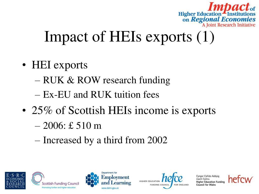 Impact of HEIs exports (1)