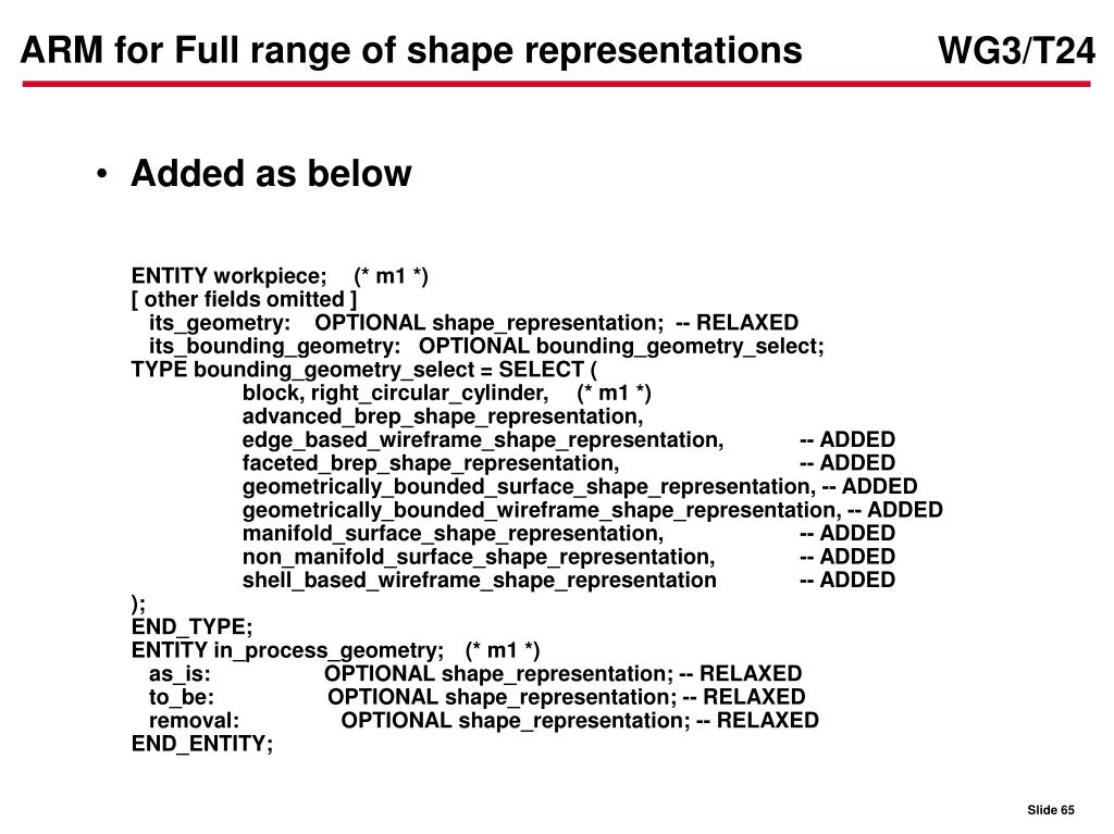 ARM for Full range of shape representations