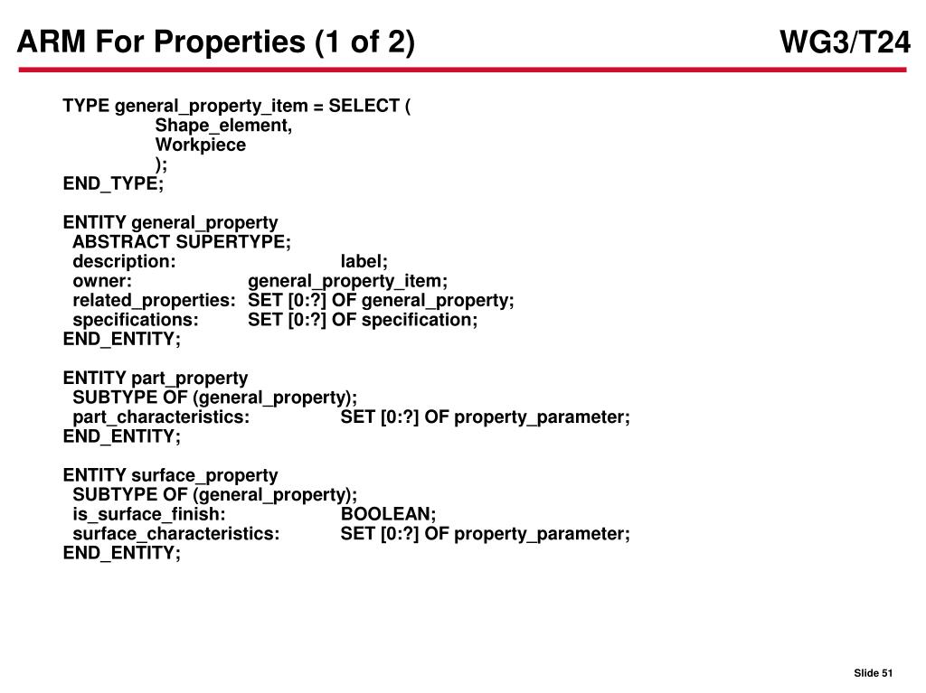 ARM For Properties (1 of 2)