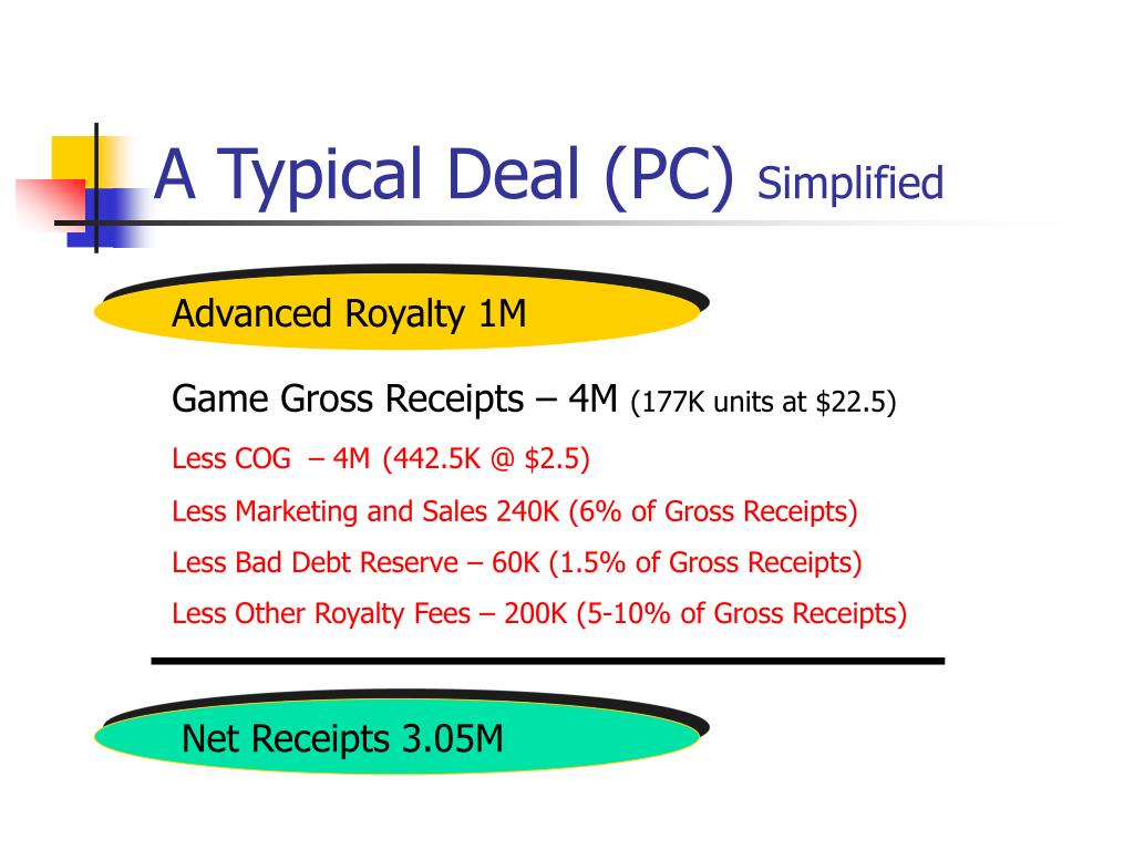 A Typical Deal (PC)