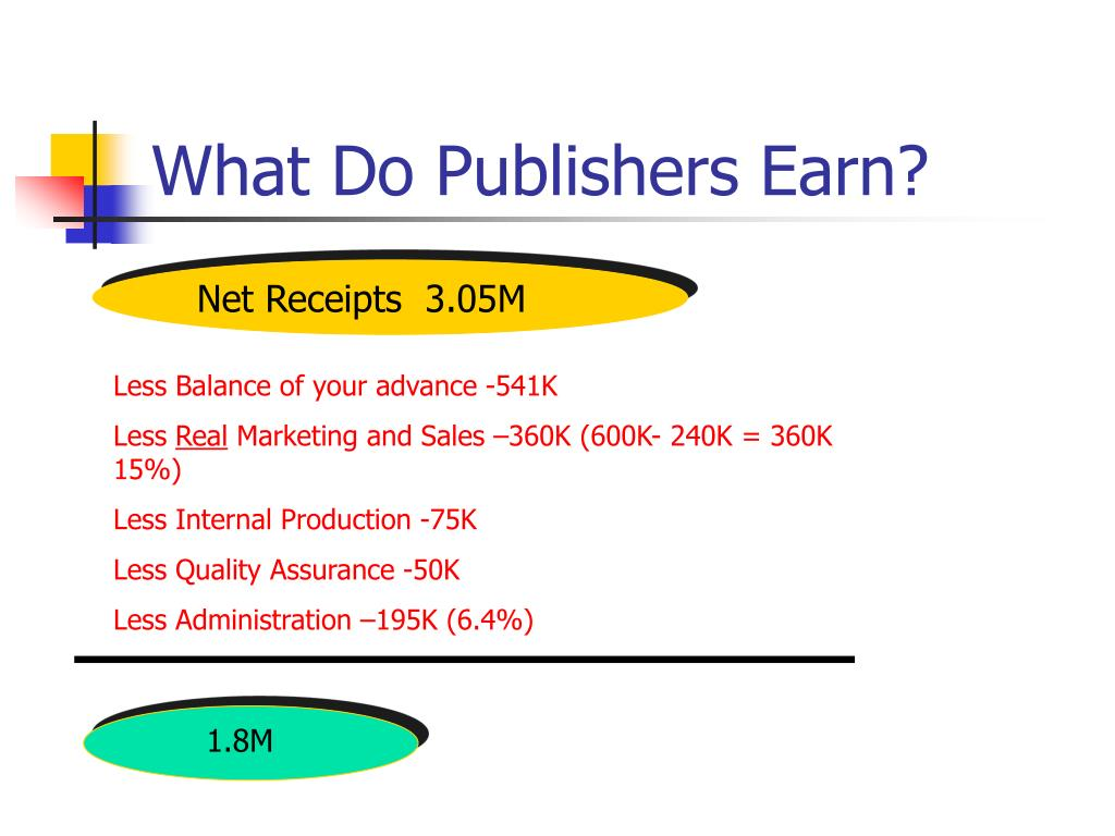 What Do Publishers Earn?