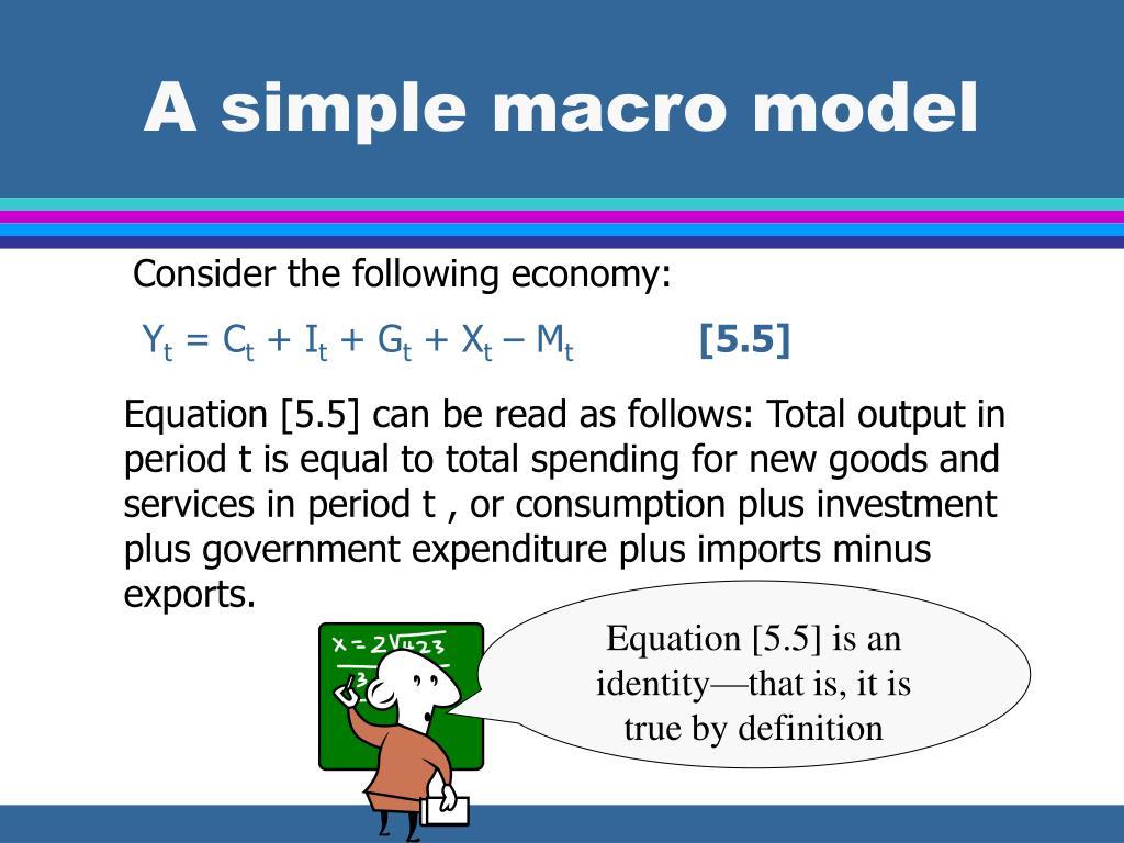 A simple macro model
