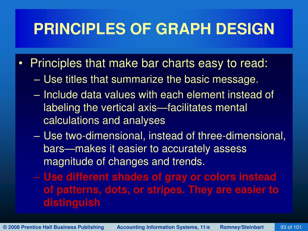 PRINCIPLES OF GRAPH DESIGN