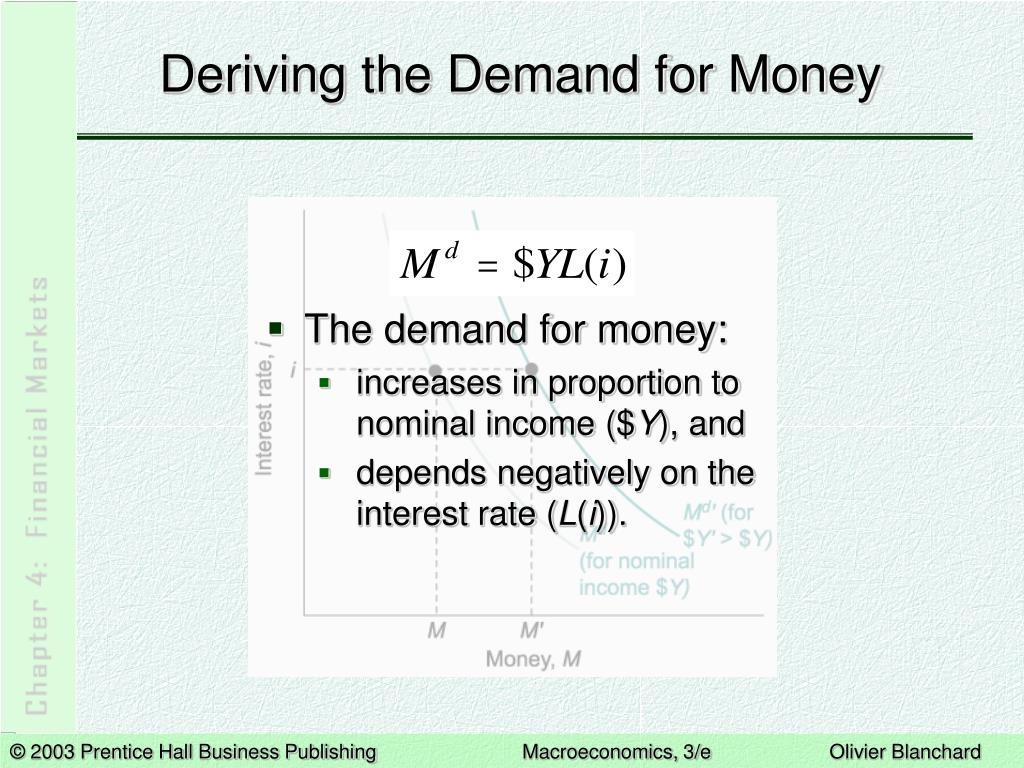 Deriving the Demand for Money