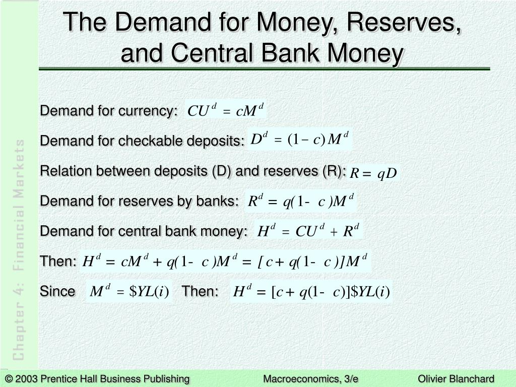 The Demand for Money, Reserves, and Central Bank Money