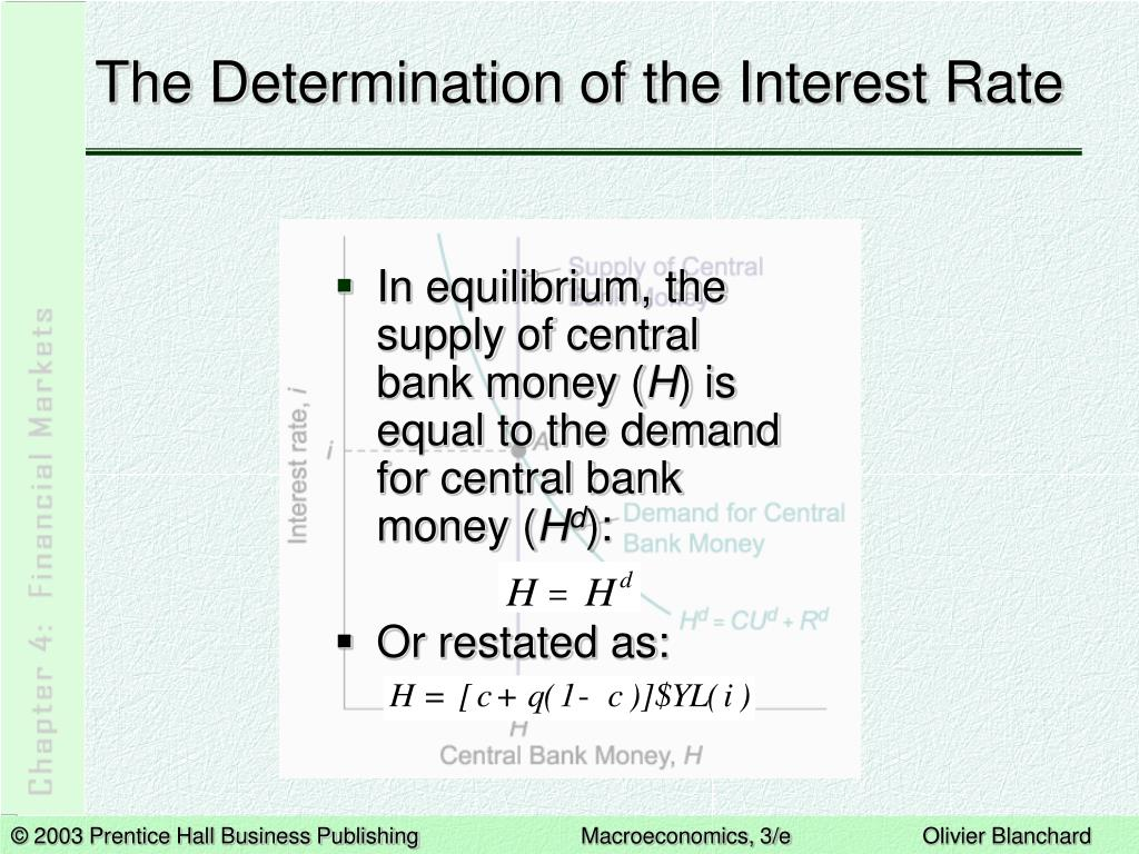 The Determination of the Interest Rate