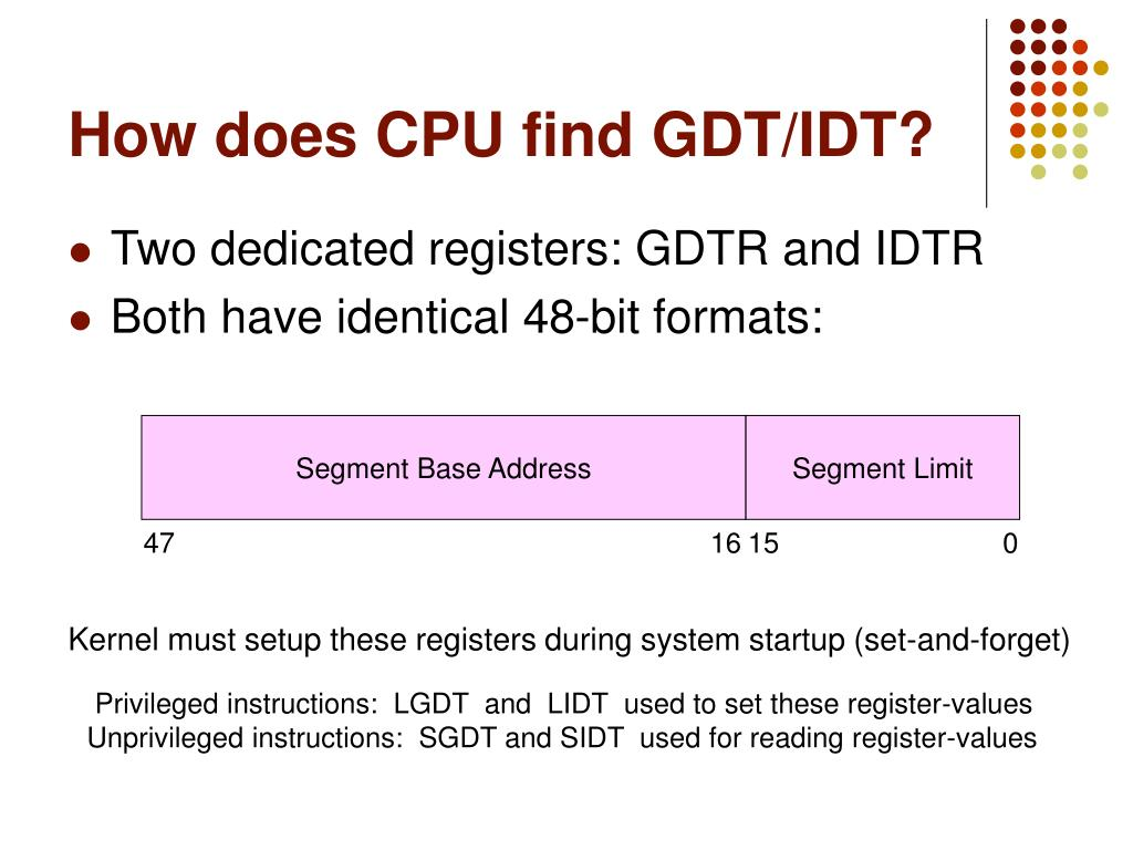 How does CPU find GDT/IDT?