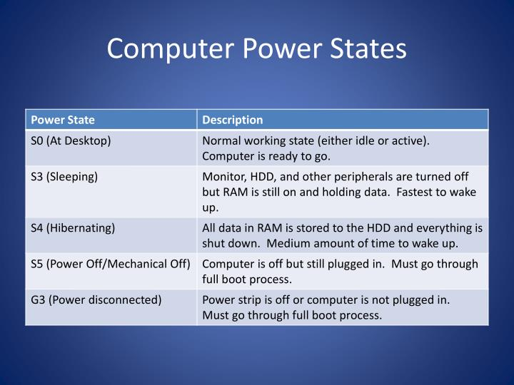 Computer power states