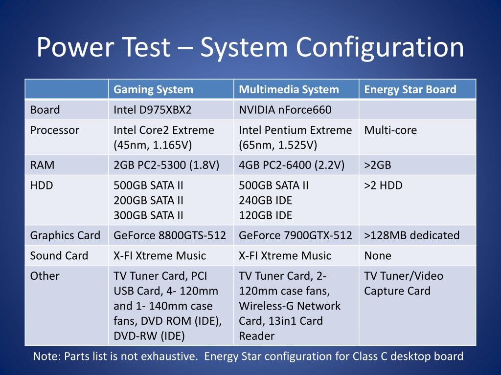 Power Test – System Configuration