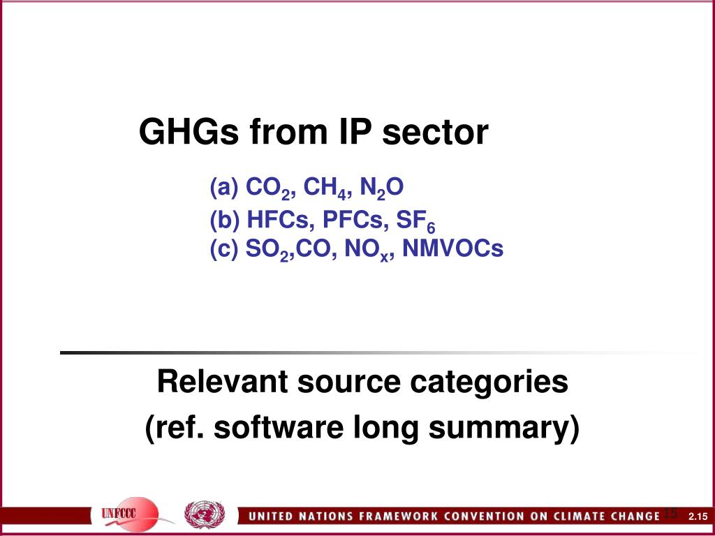 GHGs from IP sector