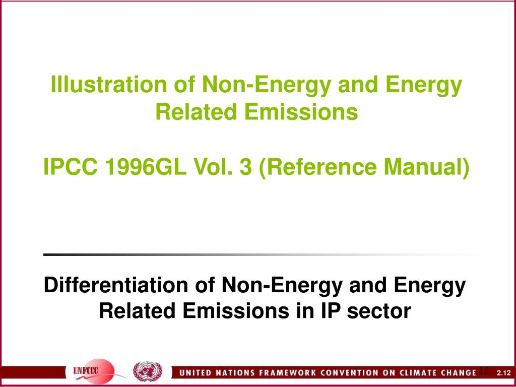 Illustration of Non-Energy and Energy Related Emissions