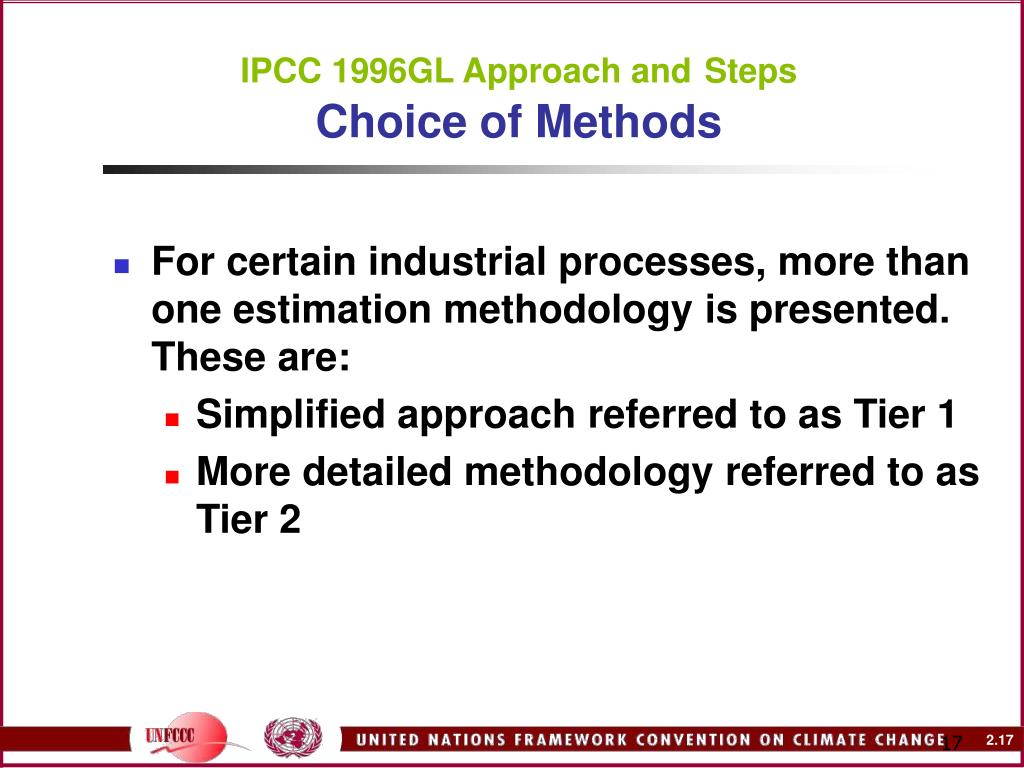 IPCC 1996GL Approach and