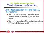 ipcc 1996gl approach and steps tiers by sub source categories