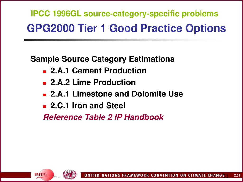 IPCC 1996GL source-category-specific problems
