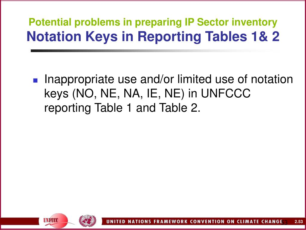 Potential problems in preparing IP Sector inventory