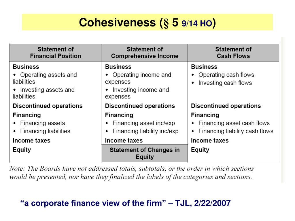 Cohesiveness (
