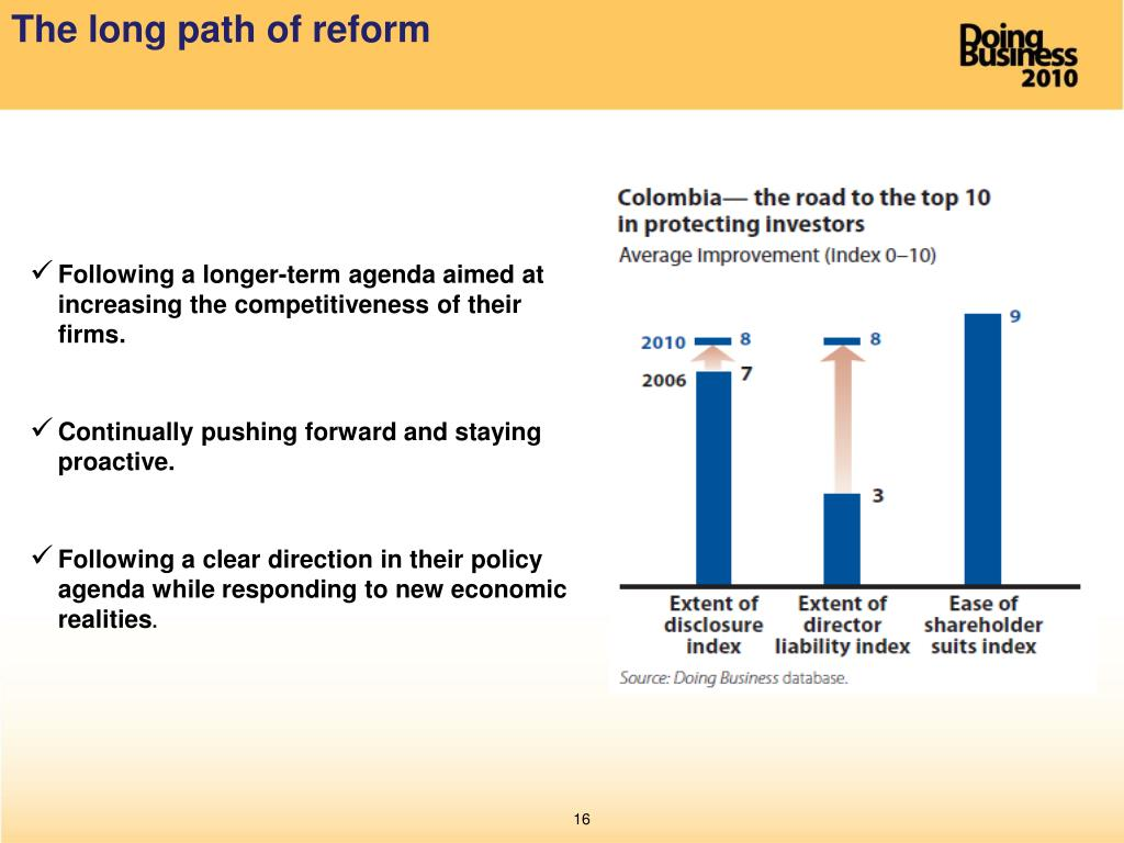 The long path of reform
