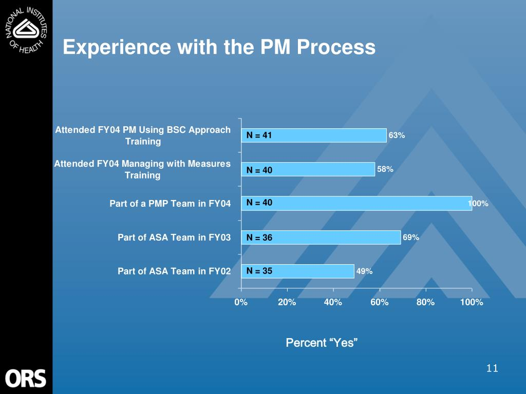 Experience with the PM Process