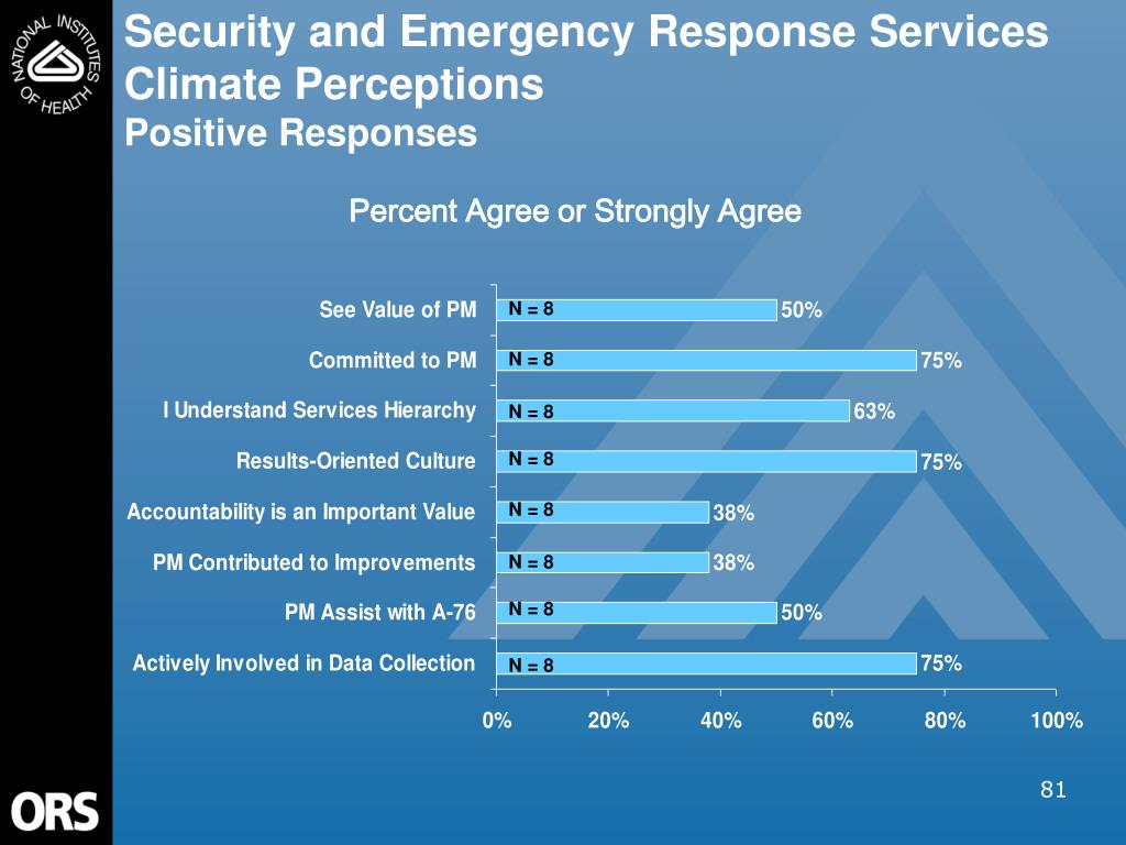 Security and Emergency Response Services Climate Perceptions