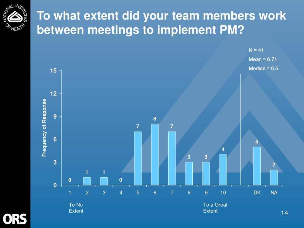 To what extent did your team members work between meetings to implement PM?