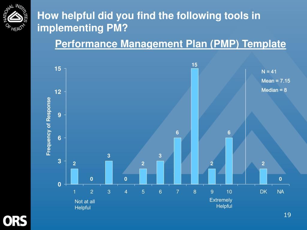 How helpful did you find the following tools in implementing PM?