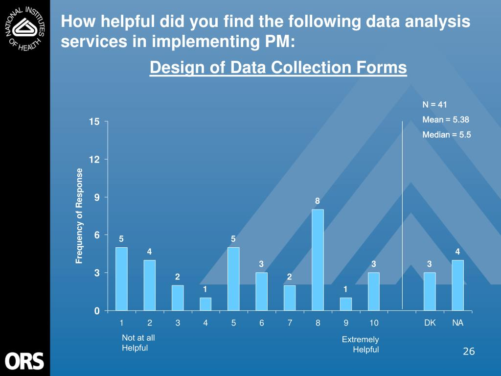 How helpful did you find the following data analysis services in implementing PM: