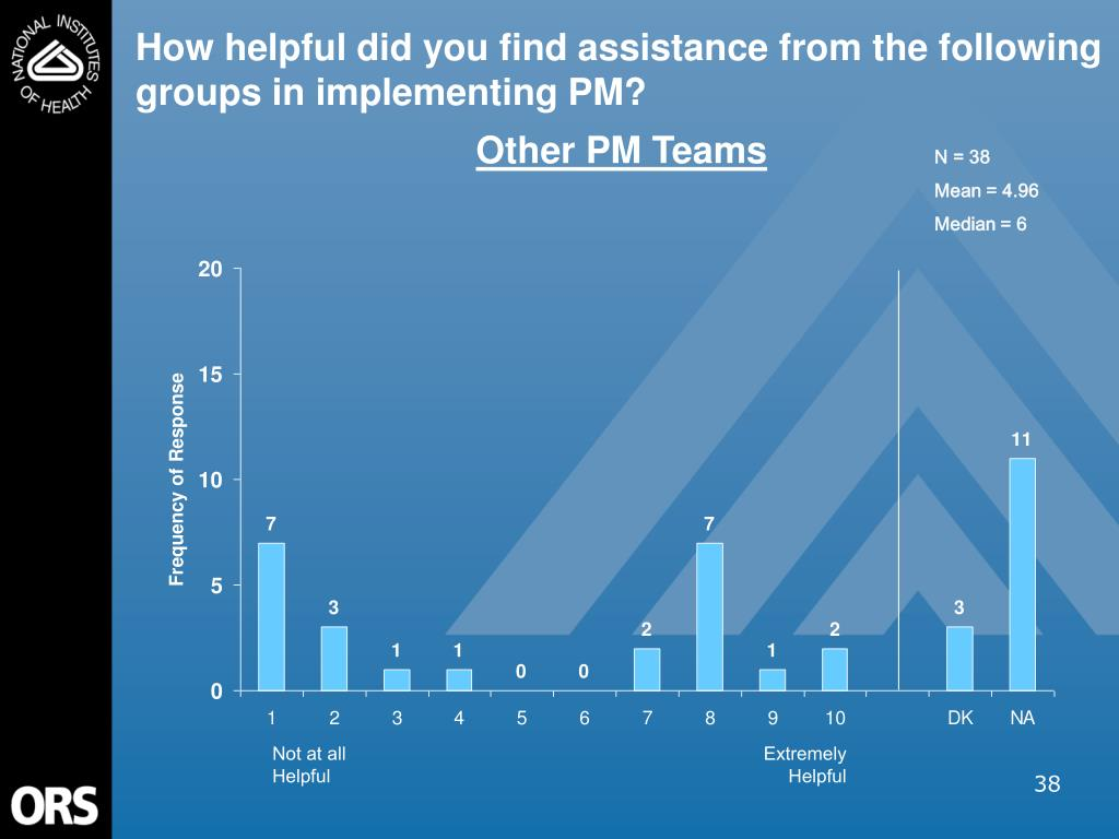 How helpful did you find assistance from the following groups in implementing PM?