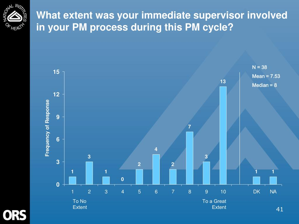 What extent was your immediate supervisor involved in your PM process during this PM cycle?