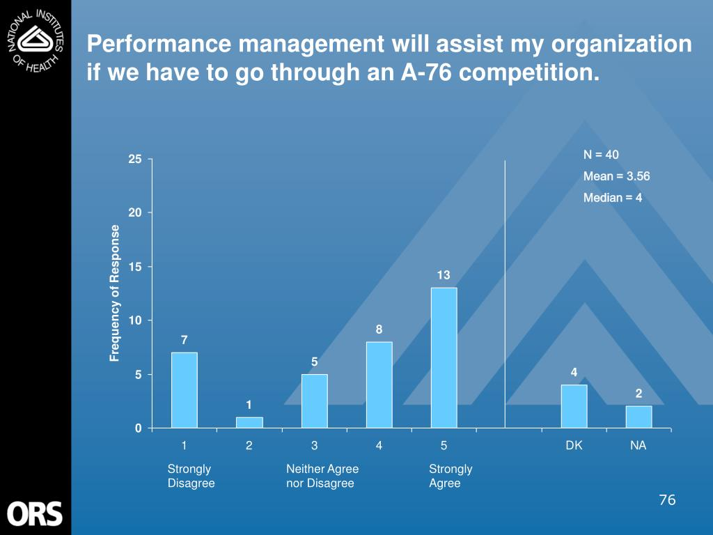 Performance management will assist my organization if we have to go through an A-76 competition.