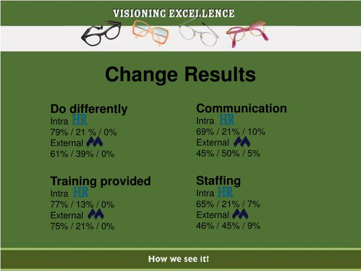 Change Results