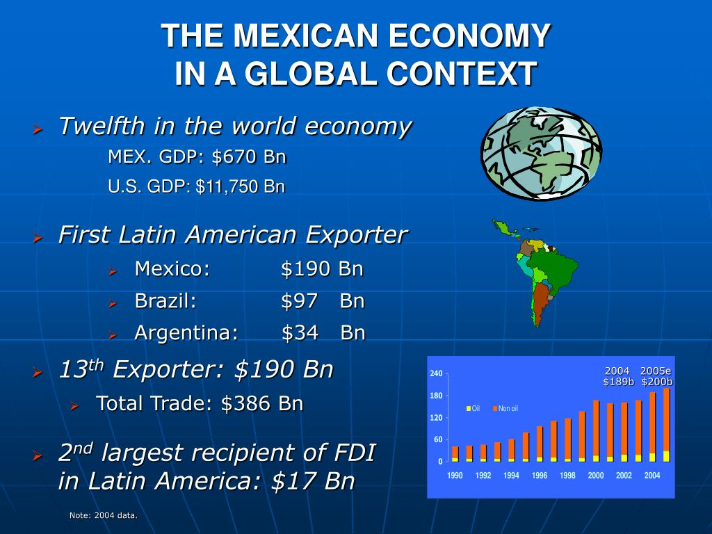 THE MEXICAN ECONOMY