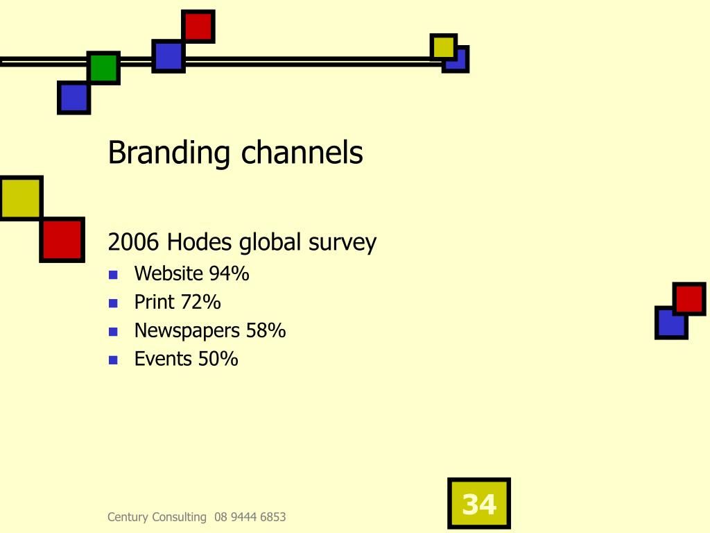 Branding channels