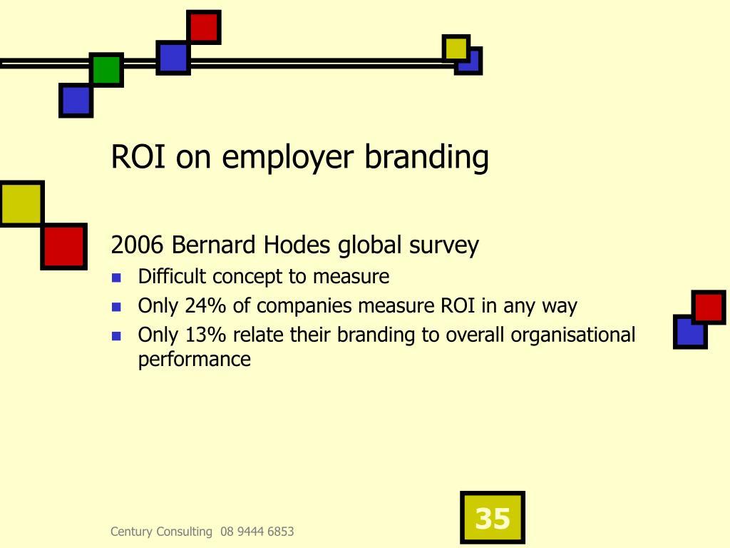 ROI on employer branding