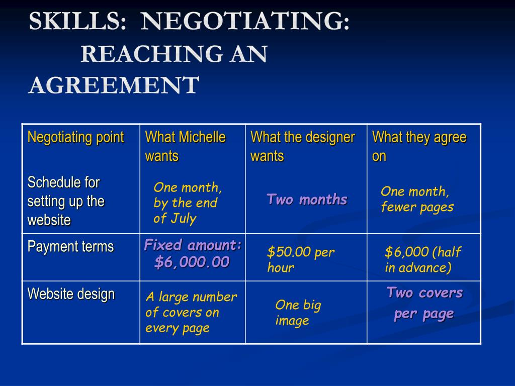 Skills:  Negotiating: