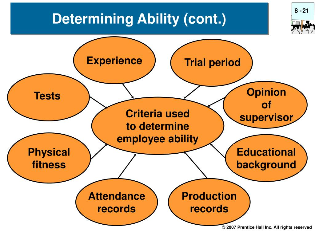 Determining Ability (cont.)