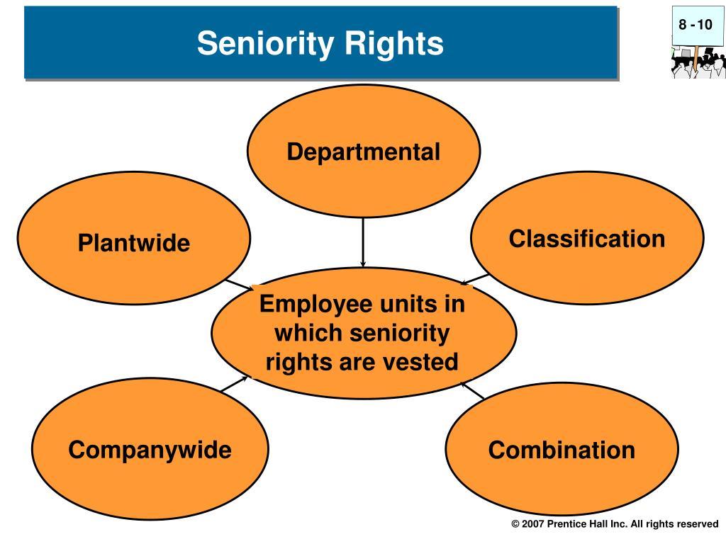Seniority Rights