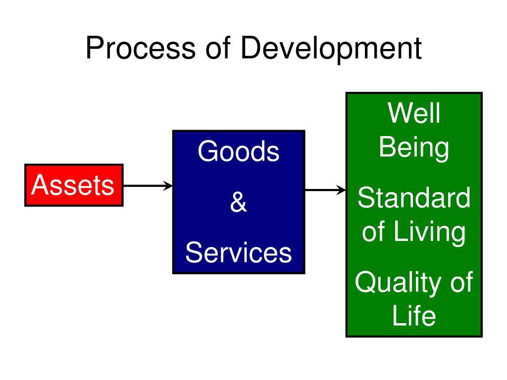 Process of Development